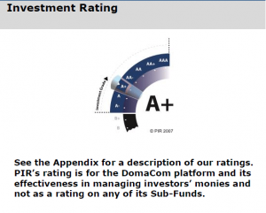 PIR Investment Rating